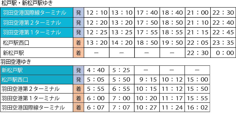 リムジン 羽田 バス 空港
