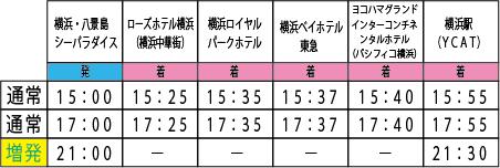 180428横浜・八景島シーパラダイス.png