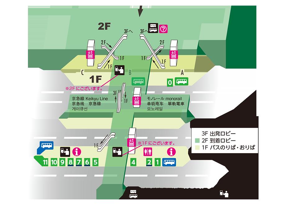蒲田 駅 から 羽田 空港 バス